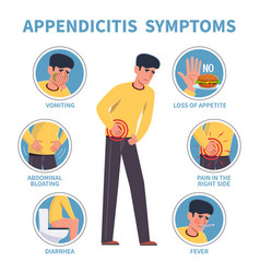 Appendicitis symptoms appendix disease abdominal vector