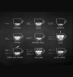 Chalk drawn black coffee recipes vector