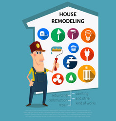 House remodeling business card or banner vector image