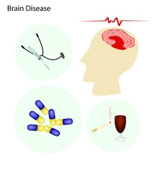 A Brain Disease Concept with Disease Treatment vector