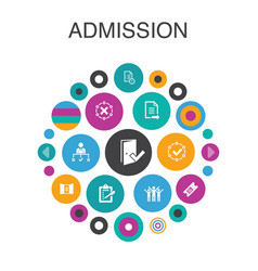 Admission infographic circle concept smart ui vector