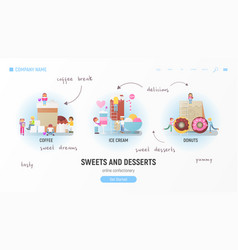 sweets and desserts web page vector image