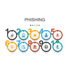 Phishing infographic design templateattack vector
