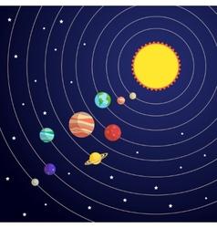 Solar system concept vector