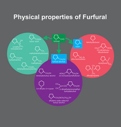 physical properties of furfural info graphic vector image