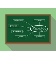 success key green board teamwork vector image