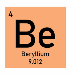 beryllium icon vector image