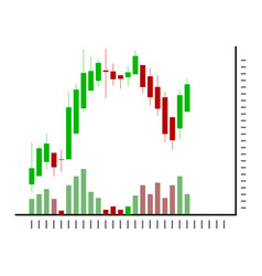 Stock chart green and red candles vector
