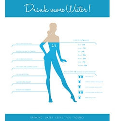 Drink more water every day vector image vector image