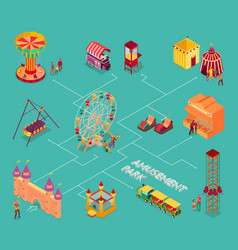 amusement park isometric flowchart vector image