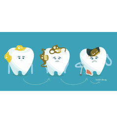 Decay tooth step by step vector