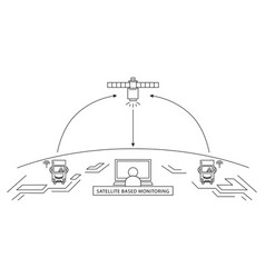 Telematic systems satellite based monitoring vector