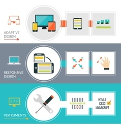 Adaptive Responsive Web Design Banner Set vector image