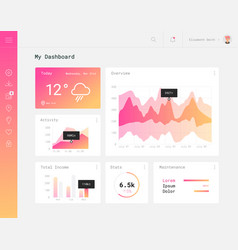 Admin app dashboard vector