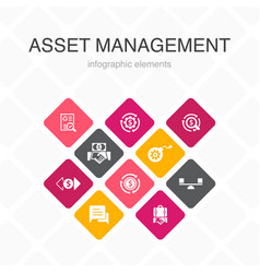 Asset management infographic 10 option color vector