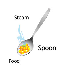 a spoon icon of hot food and steam isolated vector image