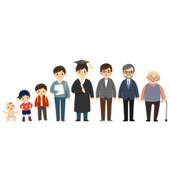 cartoon a man in different ages vector image
