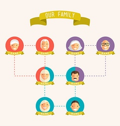 Family tree with people avatars of generations vector image