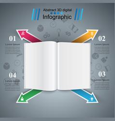 Ebook reader book reader book icon business vector