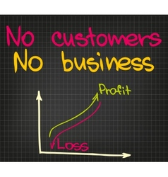 No customers no business vector