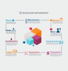 Blockchain infographic concept 6 step meaning vector