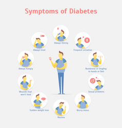 cartoon symptoms of diabetes infographics concept vector image