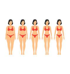 Cartoon women slimming stages set vector
