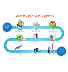 isometric cleaning service infigraphic cleaning vector image