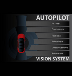 Self driving car vision system vector