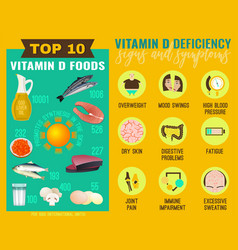 vitamin d deficiency vector image