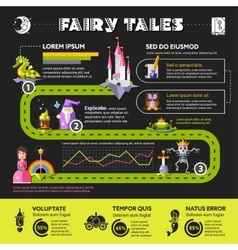 Fairy Tales - poster brochure cover template vector image vector image