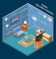 Home security isometric background vector