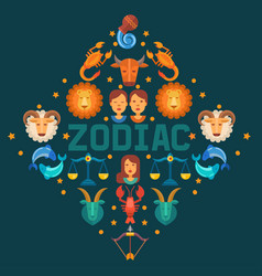zodiac signs banner horoscope vector image