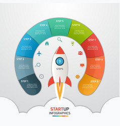 9 steps startup circle infographic with rocket vector image vector image