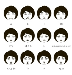 Set character lip-sync vector