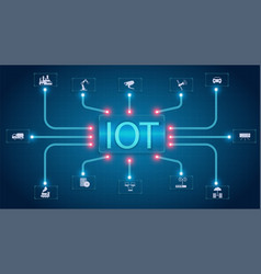 Internet things iot and networking concept for vector