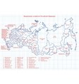 Federal structure of Russia Russian Federation vector image vector image
