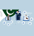 pakistan online celebration independence day vector image