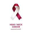 head and neck cancer awareness month sign