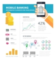 Online banking infographic vector image vector image