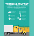 trucking company poster with container truck vector image vector image