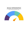 scale infographic element vector image vector image