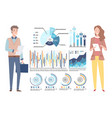 business people with infocharts and graphics set vector image