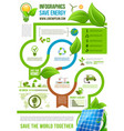 green energy infographics on nature ecology vector image vector image