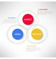 Media market message infographic diagram vector image