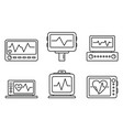 medical electrocardiogram icons set outline style vector image vector image