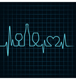Heartbeat make wine glassesbottle and heart vector image