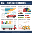 Car Types Infographics vector image