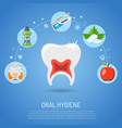 oral hygiene concept vector image