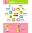 happy easter infographics vector image vector image